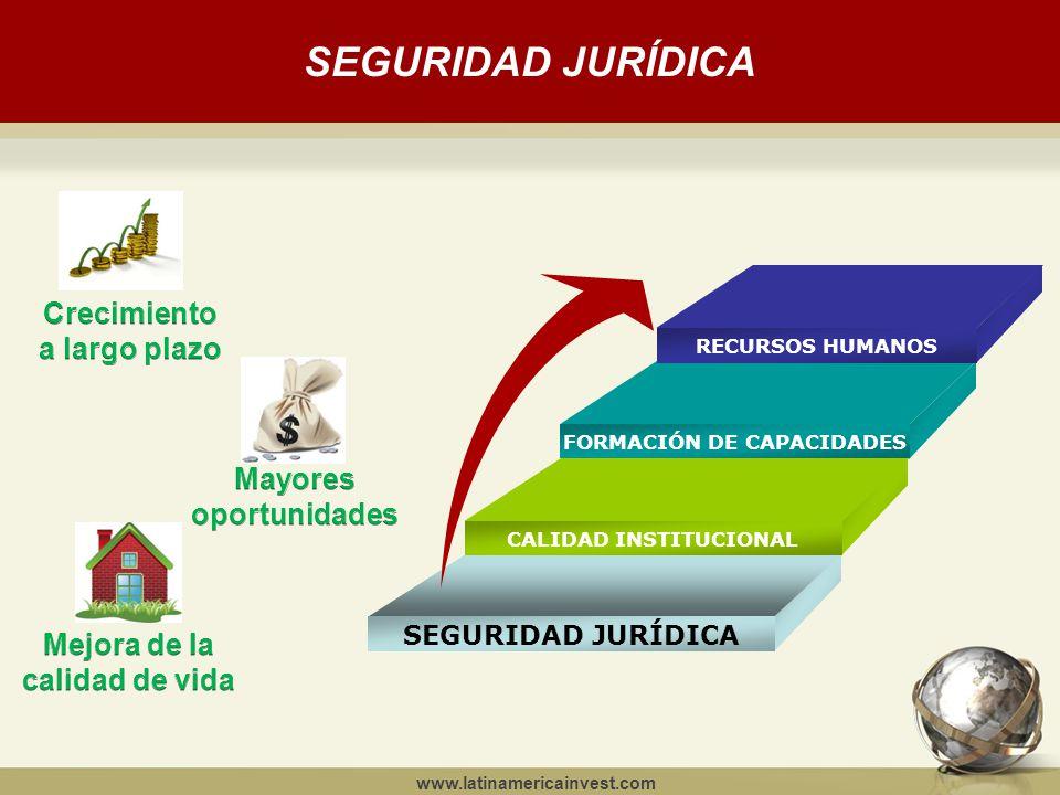 SEGURIDAD JURÍDICA RECURSOS HUMANOS FORMACIÓN DE CAPACIDADES CALIDAD INSTITUCIONAL SEGURIDAD JURÍDICA