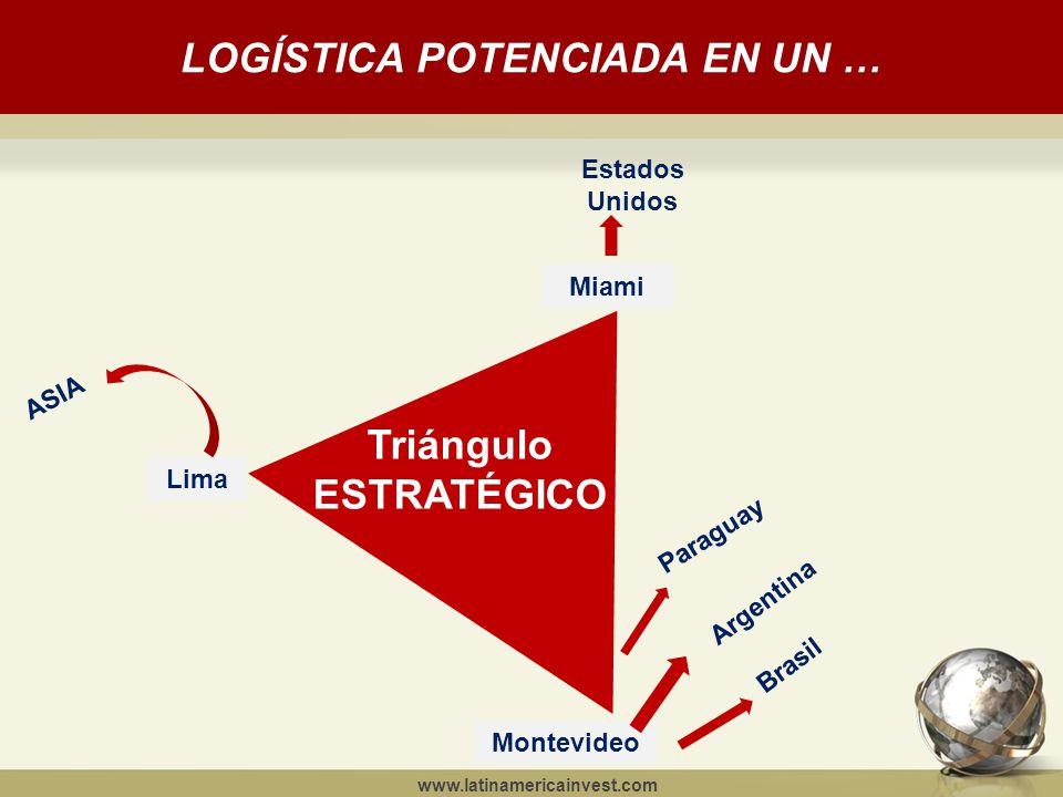 www.latinamericainvest.com LOGÍSTICA POTENCIADA EN UN … Miami Montevideo Lima Triángulo ESTRATÉGICO Paraguay Argentina Brasil Estados Unidos ASIA
