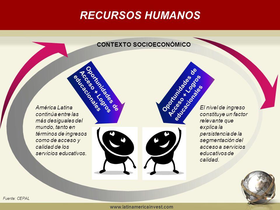 RECURSOS HUMANOS www.latinamericainvest.com América Latina continúa entre las más desiguales del mundo, tanto en términos de ingresos como de acceso y calidad de los servicios educativos.