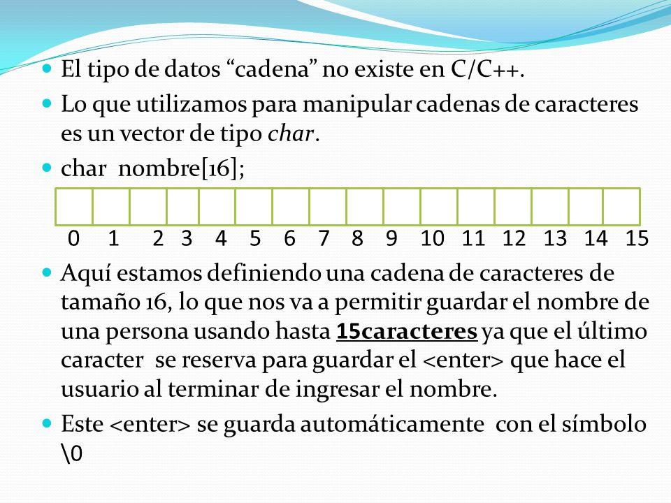 El tipo de datos cadena no existe en C/C++. Lo que utilizamos para manipular cadenas de caracteres es un vector de tipo char. char nombre[16]; 0 1 2 3