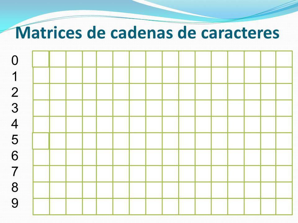 Para guardar, por ejemplo los nombres de 10 alumnos, en lugar de definir 10 vectores de caracteres, lo que hacemos es definir una matriz de 10 filas por 16 columnas.