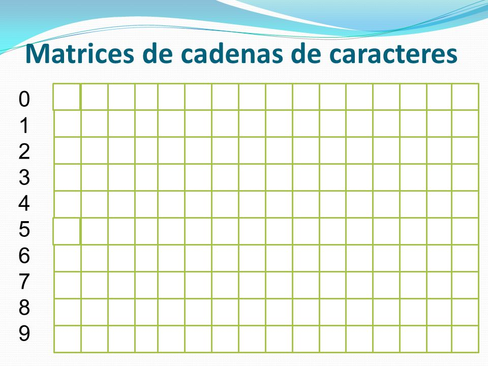 Matrices de cadenas de caracteres 01234567890123456789