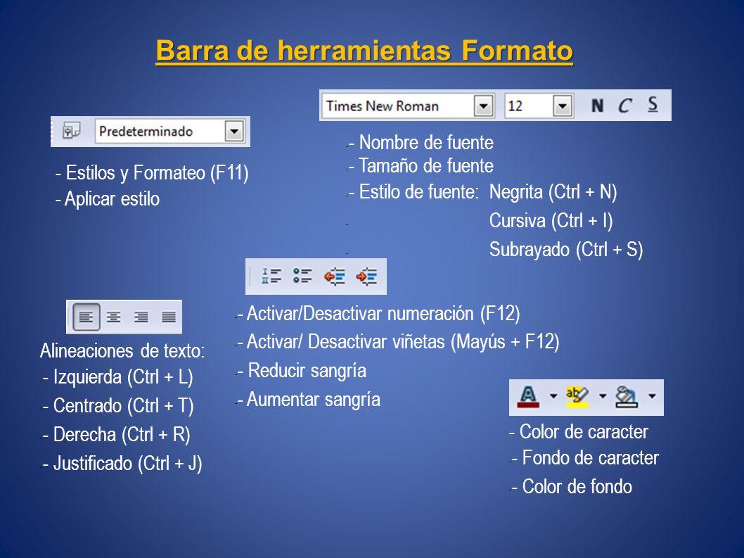 - Estilos y Formateo (F11) - Aplicar estilo Barra de herramientas Formato - - Nombre de fuente - - Tamaño de fuente - - Estilo de fuente: Negrita (Ctrl + N) - Cursiva (Ctrl + I) - Subrayado (Ctrl + S) Alineaciones de texto: - - Izquierda (Ctrl + L) - - Centrado (Ctrl + T) - - Derecha (Ctrl + R) - - Justificado (Ctrl + J) - - Activar/Desactivar numeración (F12) - - Activar/ Desactivar viñetas (Mayús + F12) - - Reducir sangría - - Aumentar sangría - Color de caracter - - Fondo de caracter - - Color de fondo