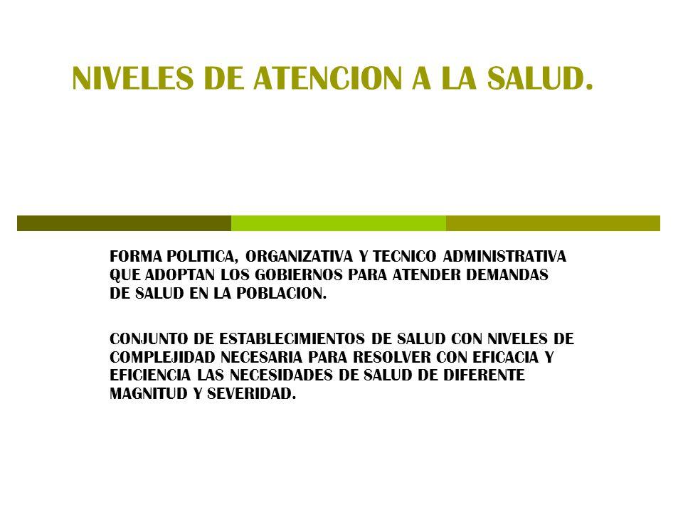 NIVELES DE ATENCION A LA SALUD.1ER.NIVEL DE ATENCION.