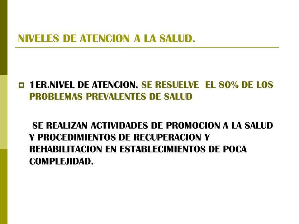 NIVELES DE ATENCION A LA SALUD.2DO.NIVEL DE ATENCION.