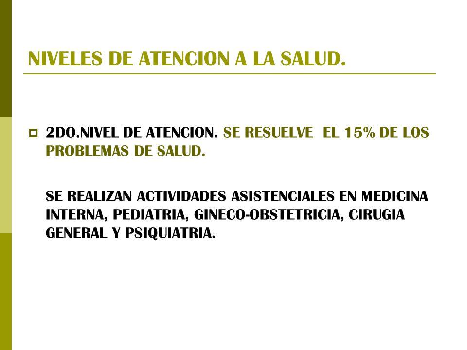 NIVELES DE ATENCION A LA SALUD.3ER.NIVEL DE ATENCION.