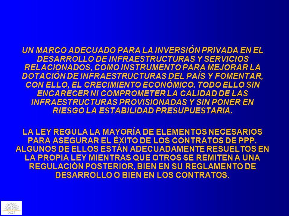 MEF UN MARCO ADECUADO PARA LA INVERSIÓN PRIVADA EN EL DESARROLLO DE INFRAESTRUCTURAS Y SERVICIOS RELACIONADOS, COMO INSTRUMENTO PARA MEJORAR LA DOTACIÓN DE INFRAESTRUCTURAS DEL PAÍS Y FOMENTAR, CON ELLO, EL CRECIMIENTO ECONÓMICO.