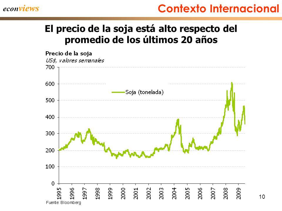 10 econ views El precio de la soja está alto respecto del promedio de los últimos 20 años Contexto Internacional