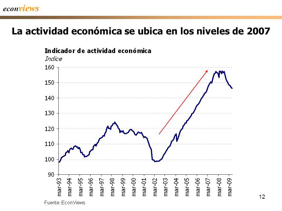 12 La actividad económica se ubica en los niveles de 2007 econ views