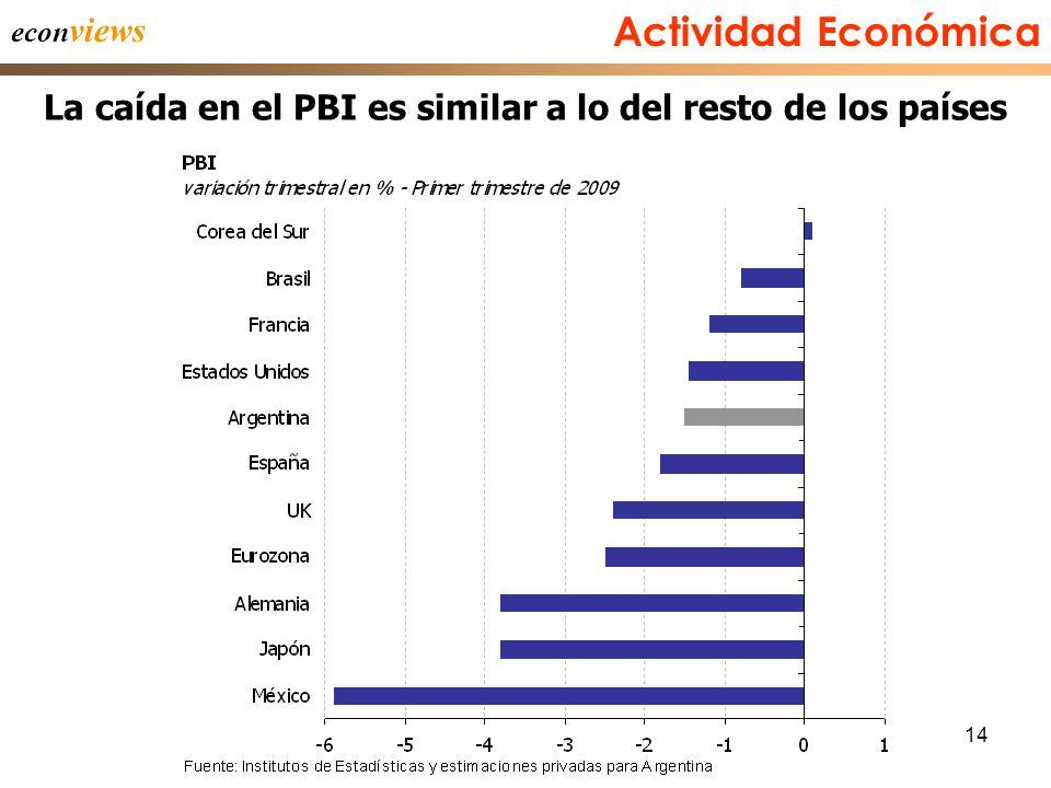 14 Actividad Económica econ views La caída en el PBI es similar a lo del resto de los países