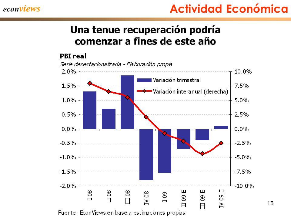 15 Actividad Económica Una tenue recuperación podría comenzar a fines de este año econ views