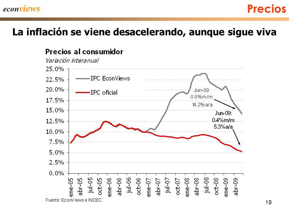19 La inflación se viene desacelerando, aunque sigue viva econ views Precios