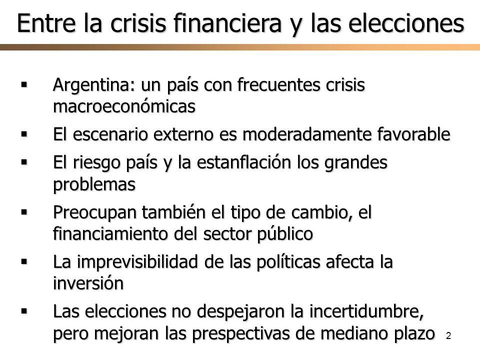 2 Argentina: un país con frecuentes crisis macroeconómicas Argentina: un país con frecuentes crisis macroeconómicas El escenario externo es moderadame