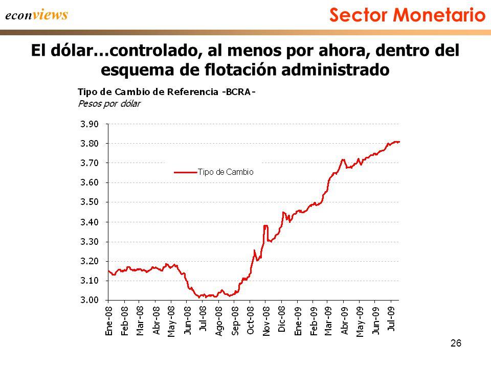 26 econ views El dólar…controlado, al menos por ahora, dentro del esquema de flotación administrado Sector Monetario