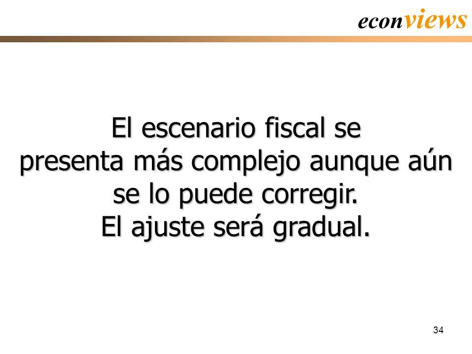 34 El escenario fiscal se presenta más complejo aunque aún se lo puede corregir. El ajuste será gradual. econ views