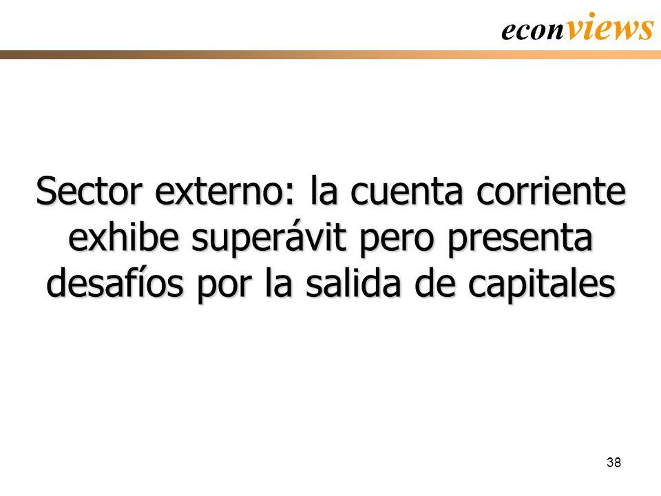 38 Sector externo: la cuenta corriente exhibe superávit pero presenta desafíos por la salida de capitales econ views