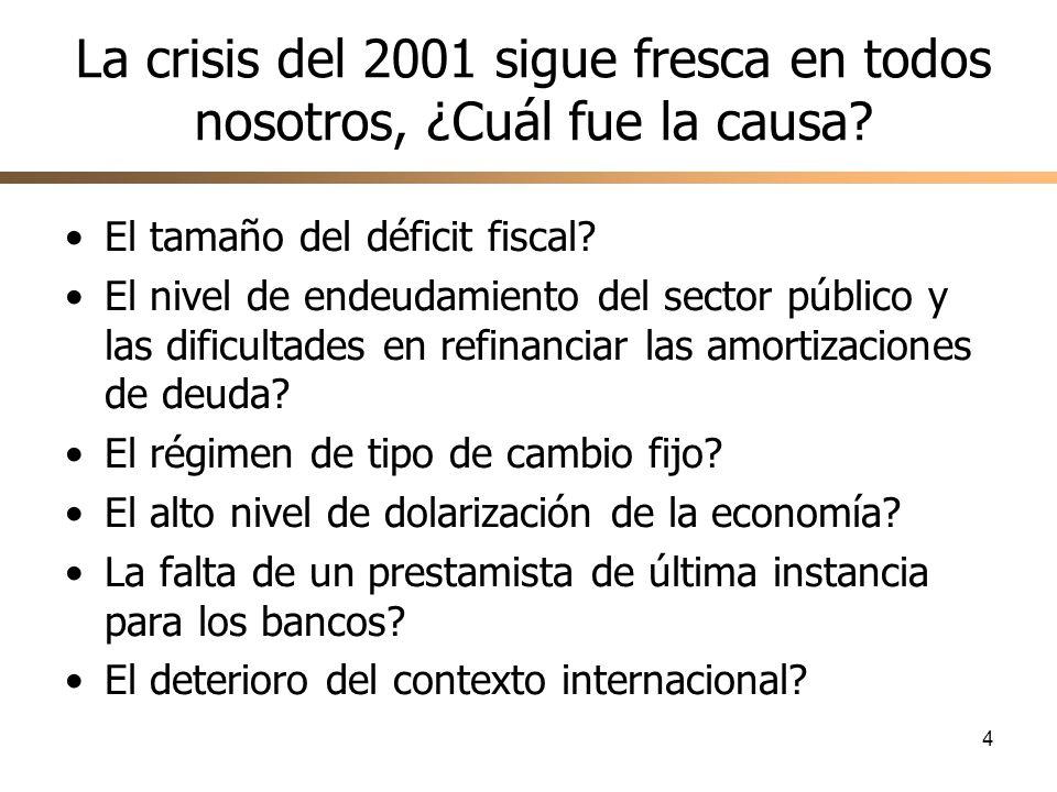 4 La crisis del 2001 sigue fresca en todos nosotros, ¿Cuál fue la causa? El tamaño del déficit fiscal? El nivel de endeudamiento del sector público y