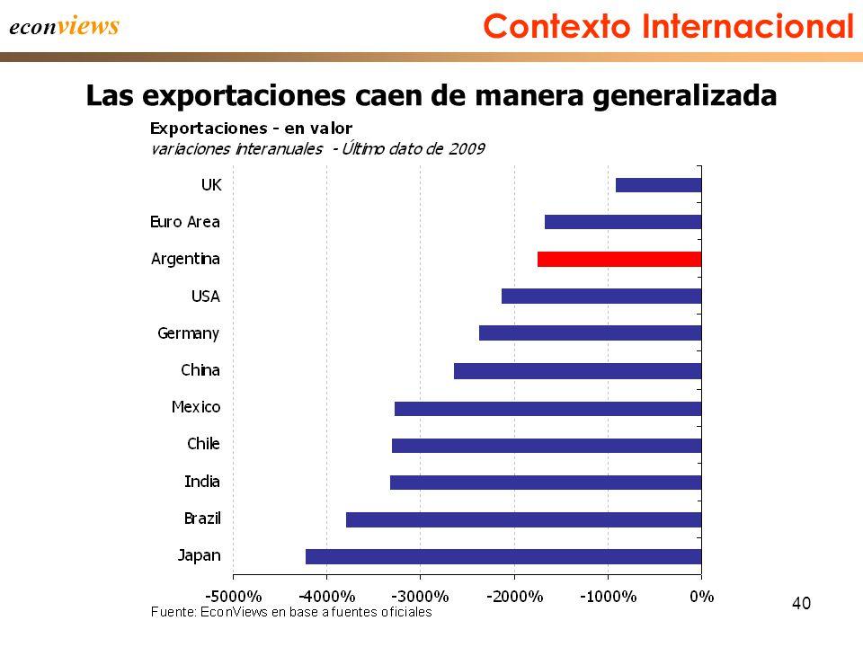 40 Contexto Internacional econ views Las exportaciones caen de manera generalizada