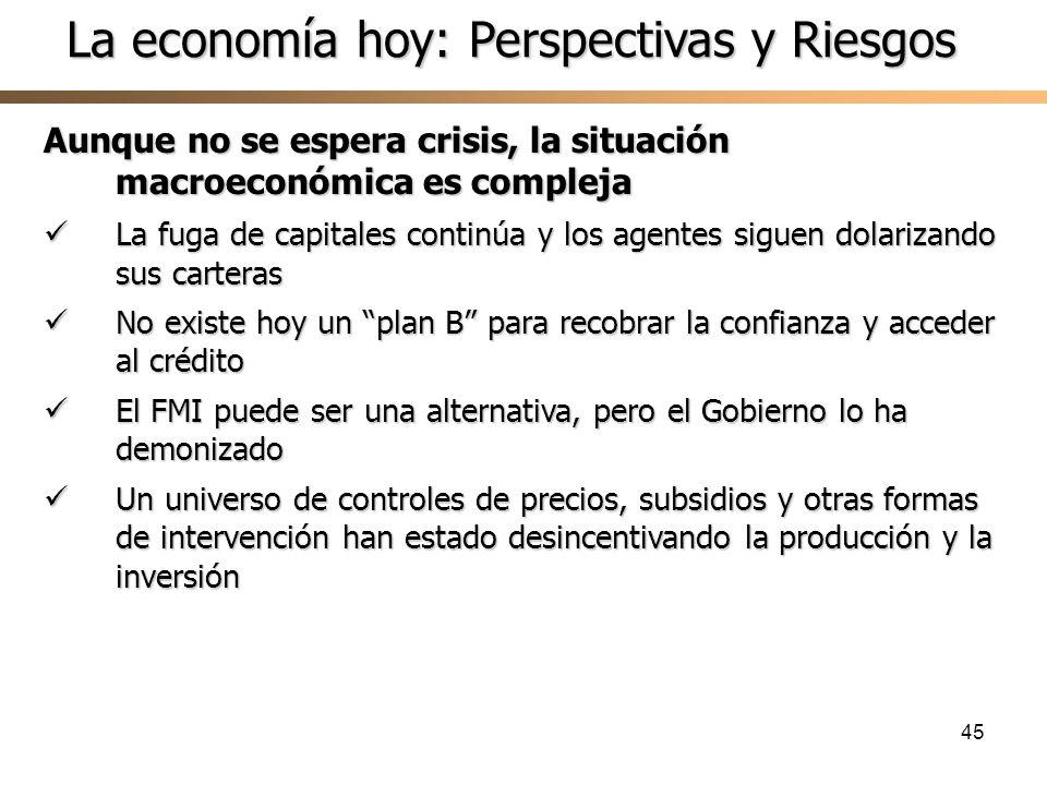 45 Aunque no se espera crisis, la situación macroeconómica es compleja La fuga de capitales continúa y los agentes siguen dolarizando sus carteras La