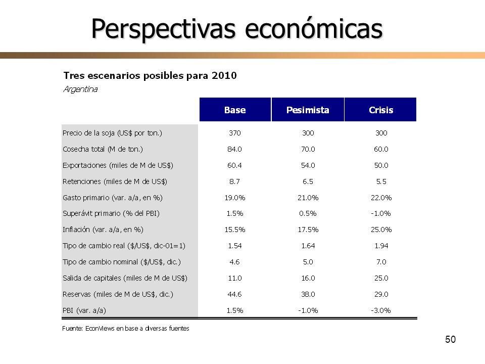 50 Perspectivas económicas
