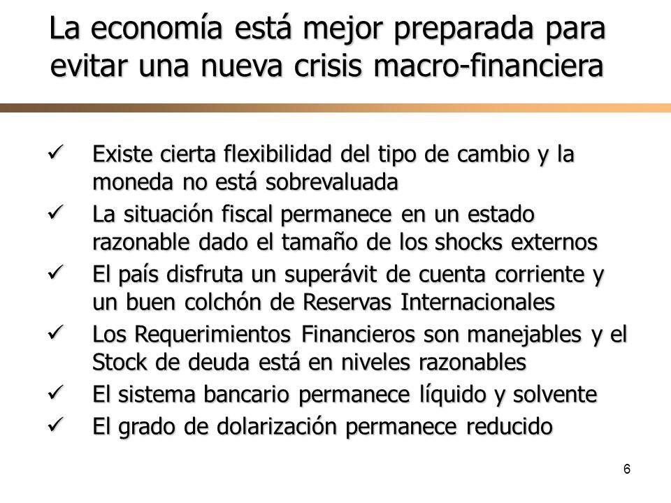 6 Existe cierta flexibilidad del tipo de cambio y la moneda no está sobrevaluada Existe cierta flexibilidad del tipo de cambio y la moneda no está sob