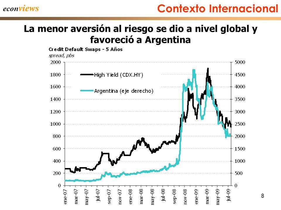 8 Contexto Internacional La menor aversión al riesgo se dio a nivel global y favoreció a Argentina
