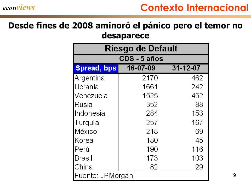 9 econ views Contexto Internacional Desde fines de 2008 aminoró el pánico pero el temor no desaparece