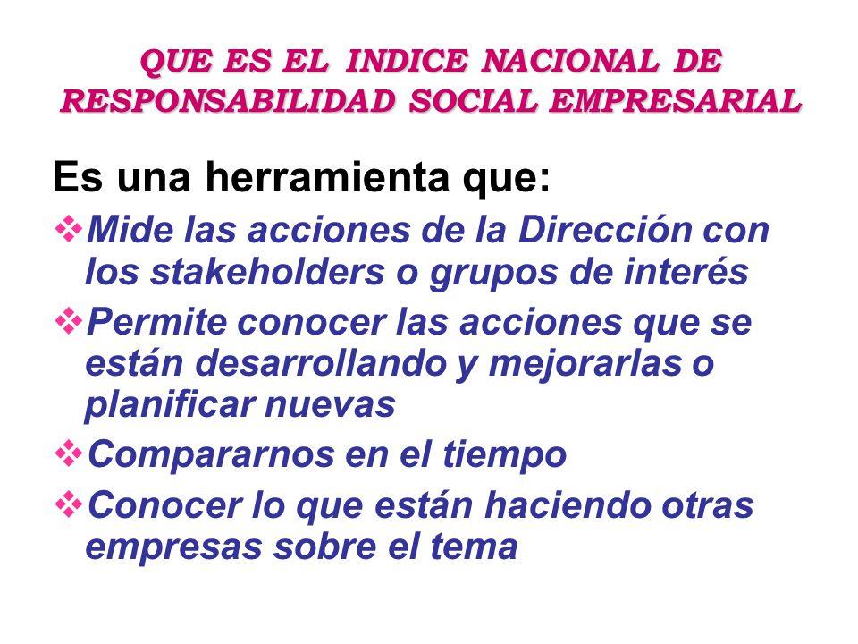 INDICE NACIONAL DE RESPONSABILIDAD SOCIAL RESULTADOS AÑO 2009 AÑO 2009