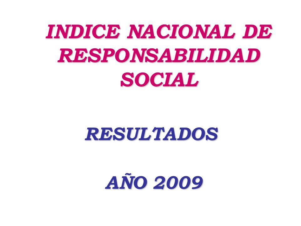 EMPRESAS 2009 EMPRESAS: 104 FUNCIONARIOS: 51.218 EMPRESAS: 104 FUNCIONARIOS: 51.218 (- 7.14%) (- 8.60%) 8 Comercio 17 Interior 23 Industria 87 Montevideo 73 Servicios 6 Públicas 23 Internacional 98 Privadas 81 Nacionales