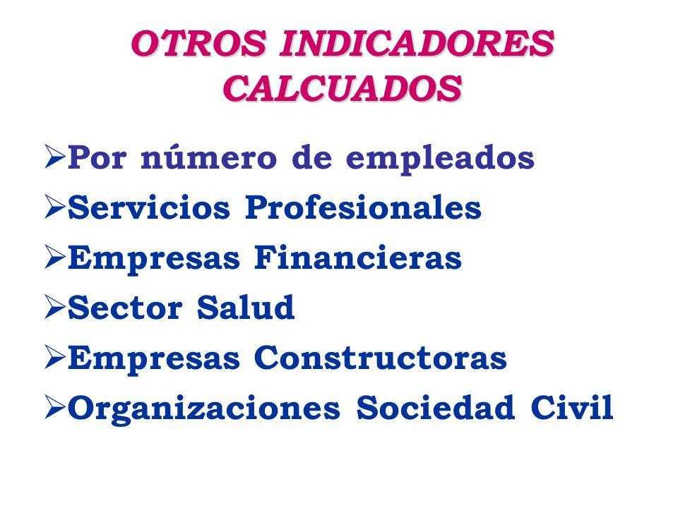 COMPARACIÓN ENTRE EMPRESAS NACIONALES E INTERNACIONALES 20092007VAR.20092007VAR.