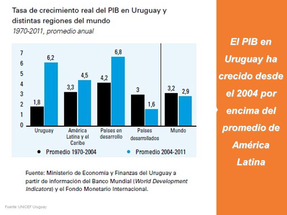 8 El PIB en Uruguay ha crecido desde el 2004 por encima del promedio de América Latina Fuente: UNICEF Uruguay