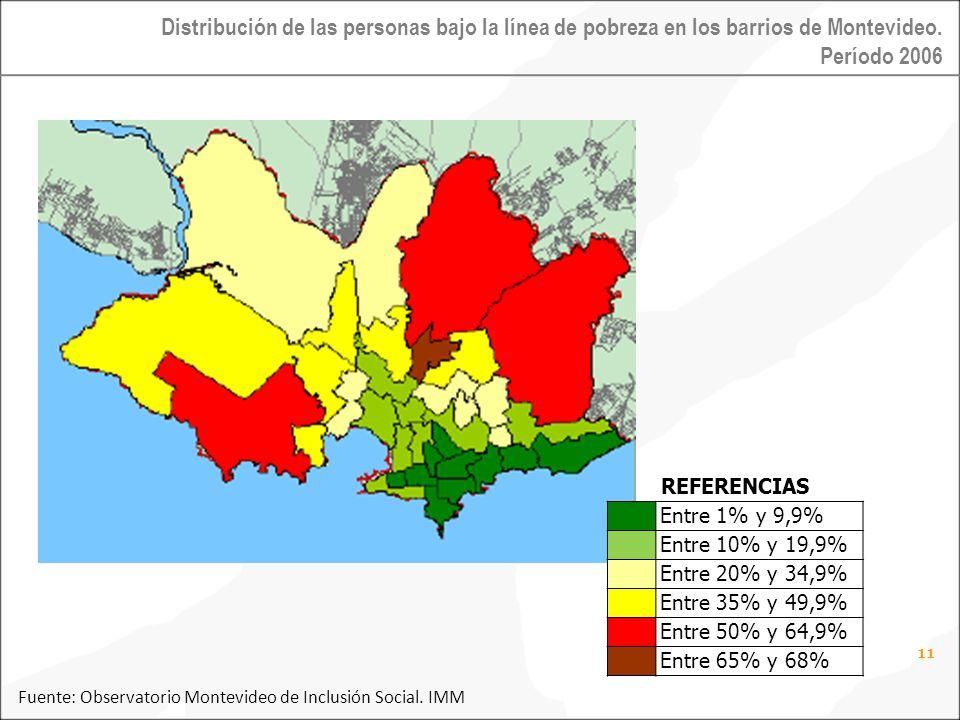11 Fuente: Observatorio Montevideo de Inclusión Social.