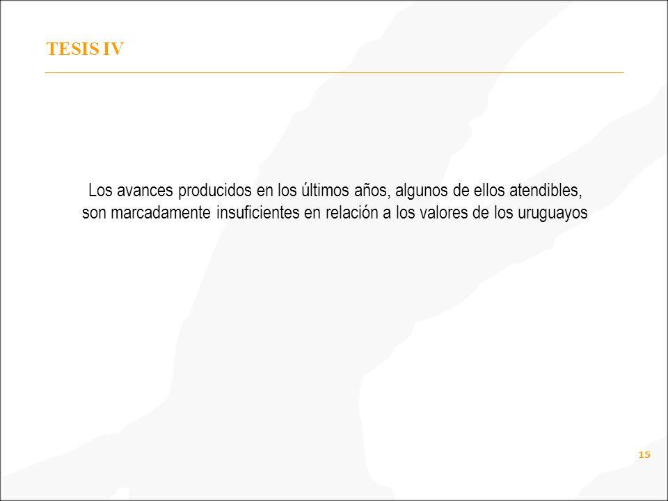 15 TESIS IV Los avances producidos en los últimos años, algunos de ellos atendibles, son marcadamente insuficientes en relación a los valores de los uruguayos