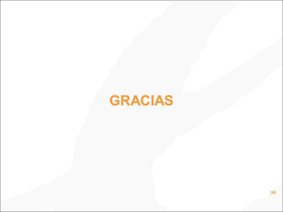 38 GRACIAS