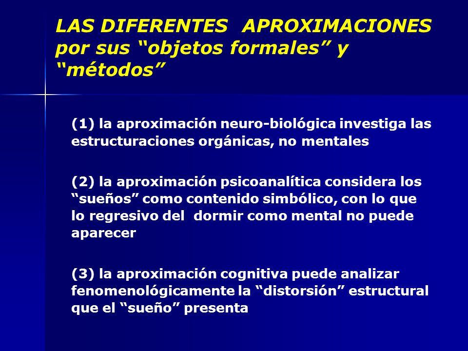 LAS DIFERENTES APROXIMACIONES por sus objetos formales y métodos (1) la aproximación neuro-biológica investiga las estructuraciones orgánicas, no mentales (2) la aproximación psicoanalítica considera los sueños como contenido simbólico, con lo que lo regresivo del dormir como mental no puede aparecer (3) la aproximación cognitiva puede analizar fenomenológicamente la distorsión estructural que el sueño presenta