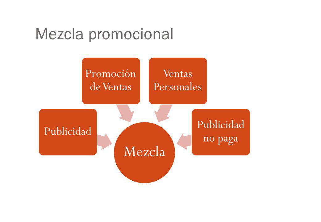 Mezcla promocional 13 Mezcla Publicidad Promoción de Ventas Ventas Personales Publicidad no paga