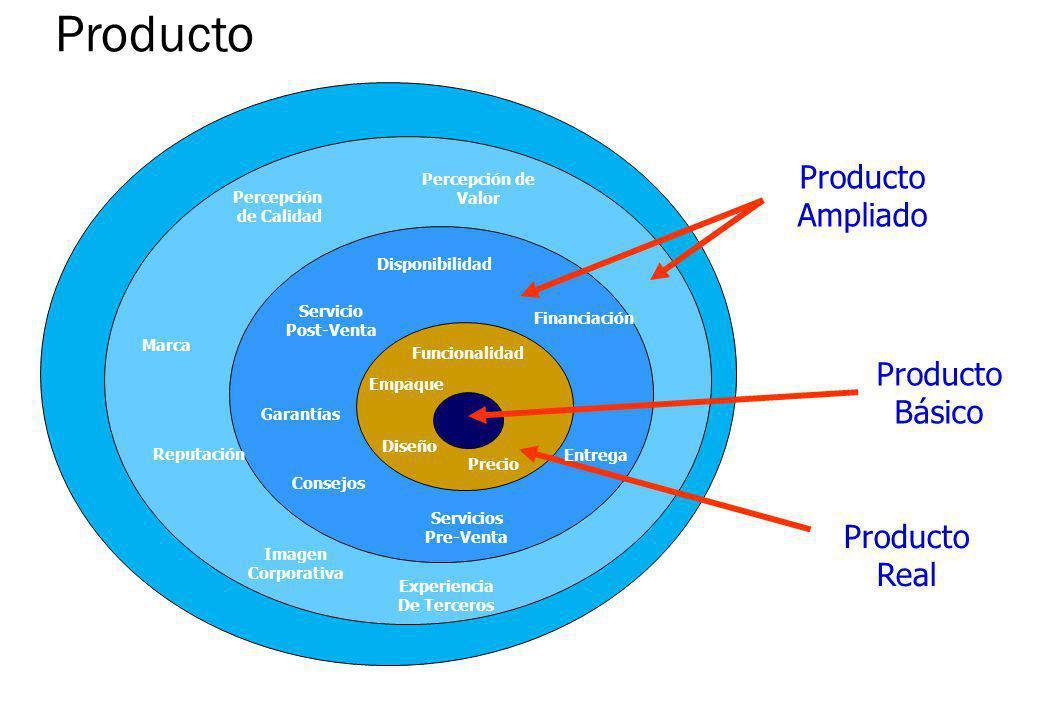 PRECIO Es principalmente el monto monetario de intercambio asociado a la transacción.