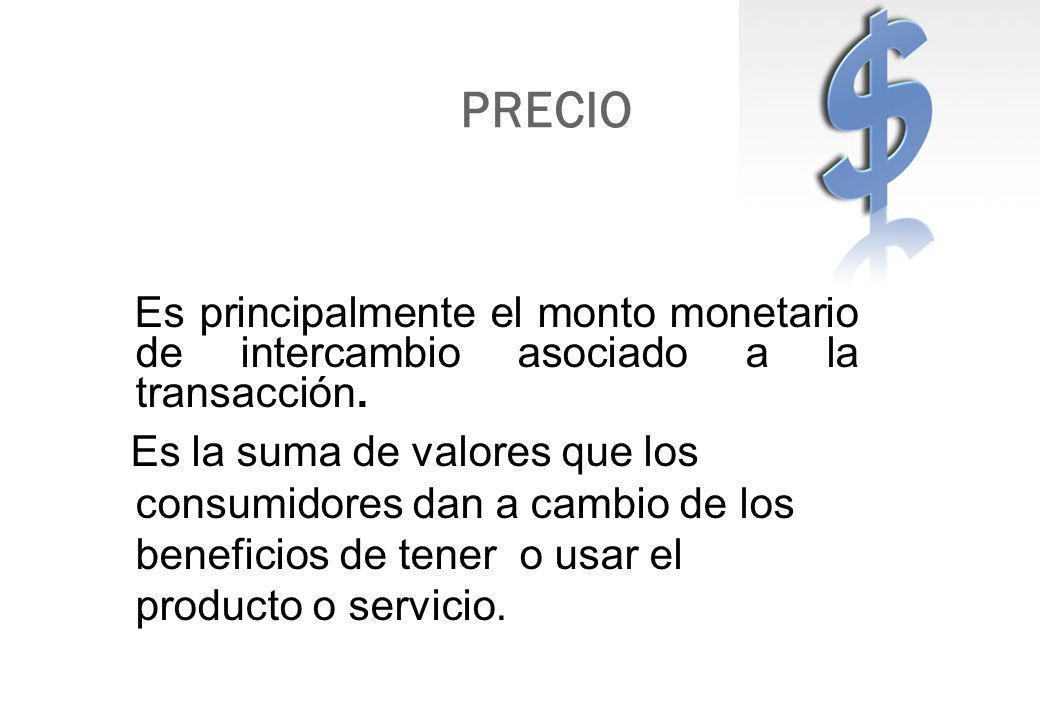 Métodos para la fijación de Precios 1.Fijación de precios basada en el costo 2.