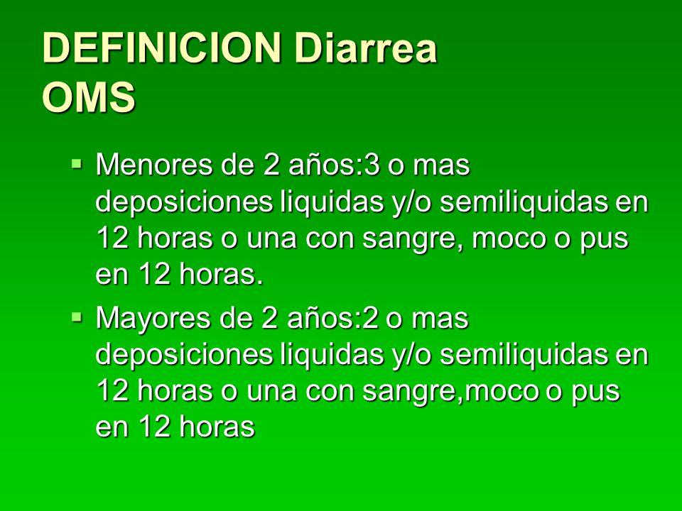 DEFINICION Diarrea OMS Menores de 2 años:3 o mas deposiciones liquidas y/o semiliquidas en 12 horas o una con sangre, moco o pus en 12 horas.