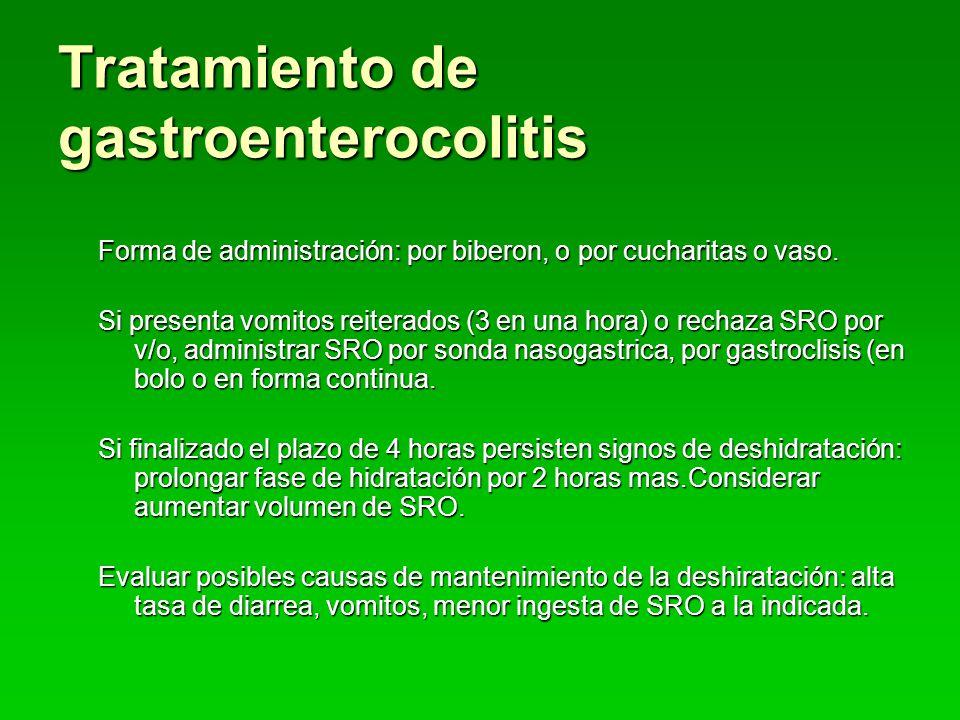 Tratamiento de gastroenterocolitis Forma de administración: por biberon, o por cucharitas o vaso.
