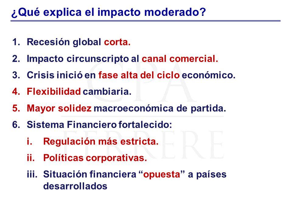 ¿Qué explica el impacto moderado? 1.Recesión global corta. 2.Impacto circunscripto al canal comercial. 3.Crisis inició en fase alta del ciclo económic