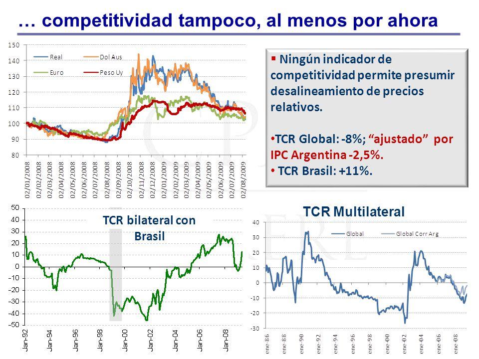 … competitividad tampoco, al menos por ahora TCR bilateral con Brasil Ningún indicador de competitividad permite presumir desalineamiento de precios r
