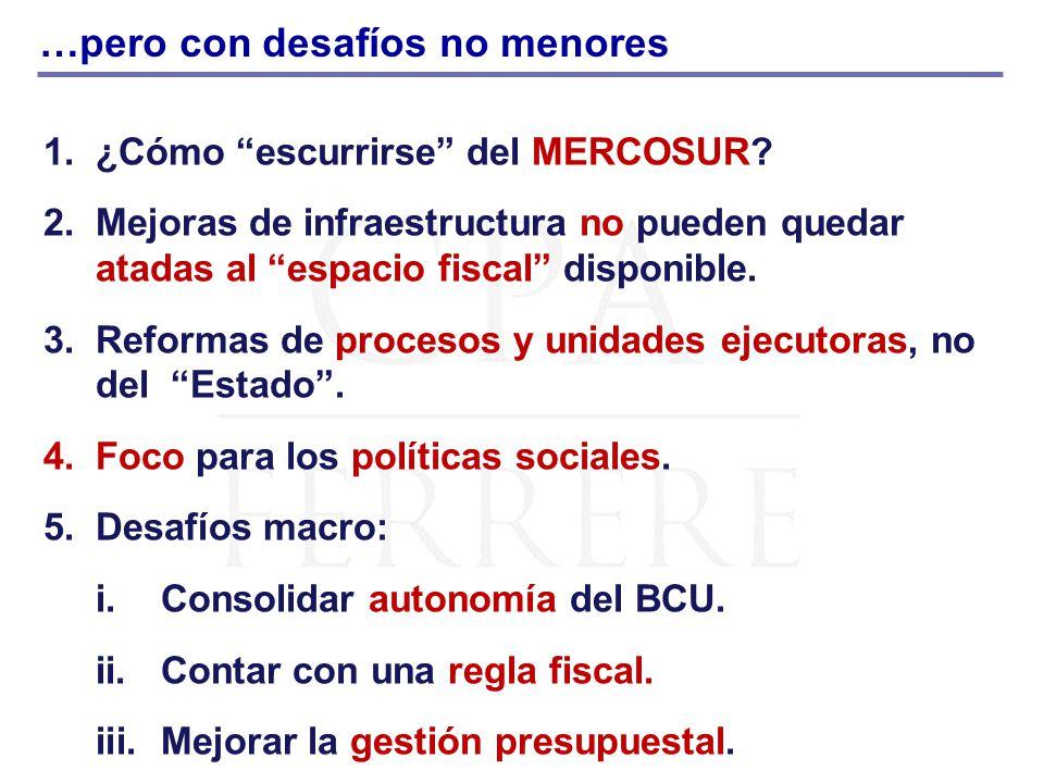 …pero con desafíos no menores 1.¿Cómo escurrirse del MERCOSUR? 2.Mejoras de infraestructura no pueden quedar atadas al espacio fiscal disponible. 3.Re