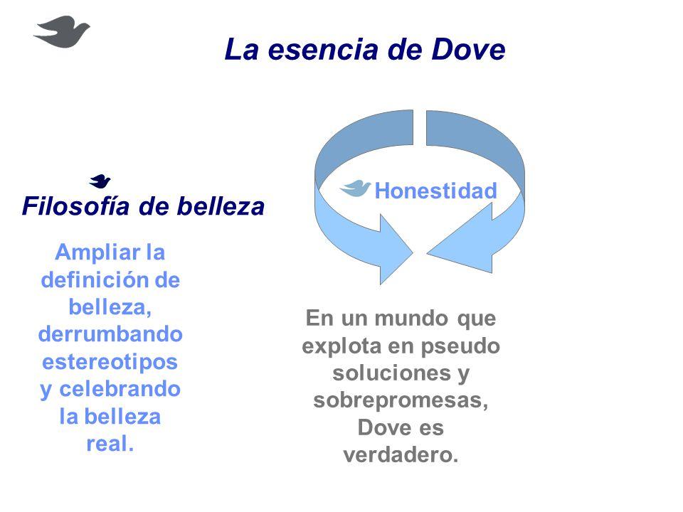 La esencia de Dove Honestidad En un mundo que explota en pseudo soluciones y sobrepromesas, Dove es verdadero. Ampliar la definición de belleza, derru