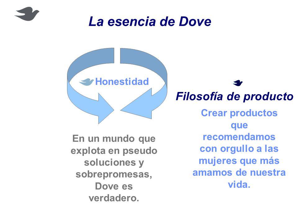 La esencia de Dove Honestidad En un mundo que explota en pseudo soluciones y sobrepromesas, Dove es verdadero. Crear productos que recomendamos con or