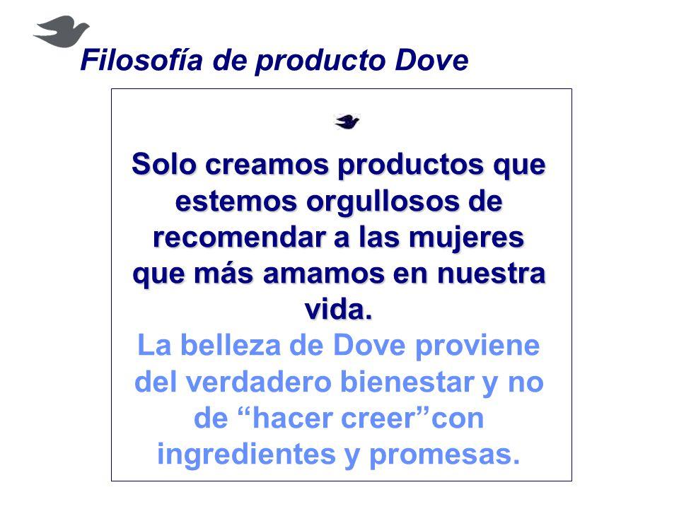 Filosofía de producto Dove Solo creamos productos que estemos orgullosos de recomendar a las mujeres que más amamos en nuestra vida. Solo creamos prod