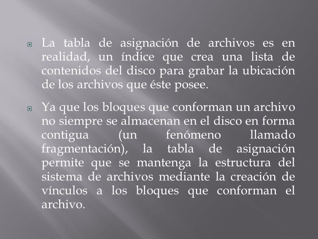 Primera versión de FAT, creada como sistema de archivos para diskette.