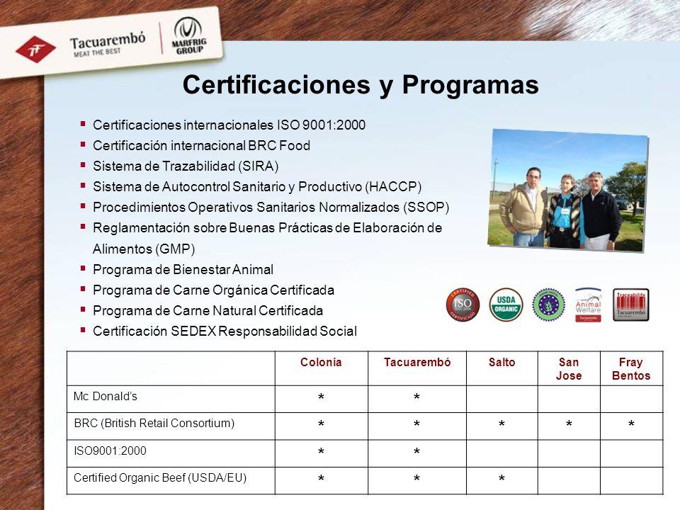 Certificaciones internacionales ISO 9001:2000 Certificación internacional BRC Food Sistema de Trazabilidad (SIRA) Sistema de Autocontrol Sanitario y P
