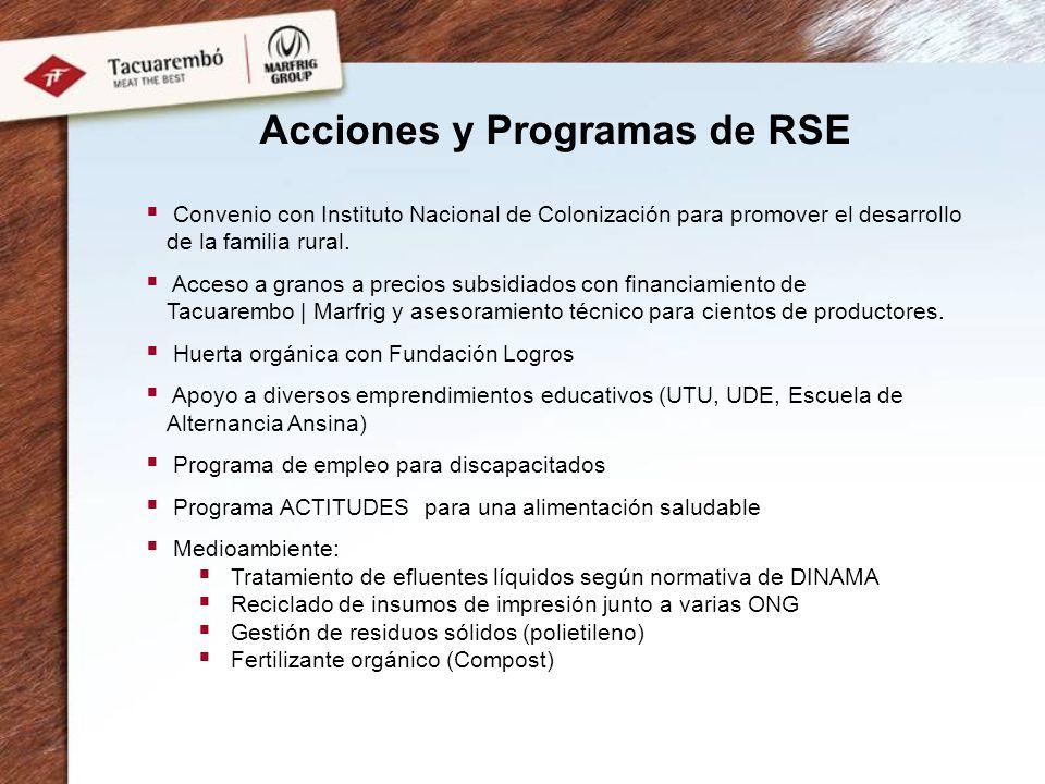 Convenio con Instituto Nacional de Colonización para promover el desarrollo de la familia rural.