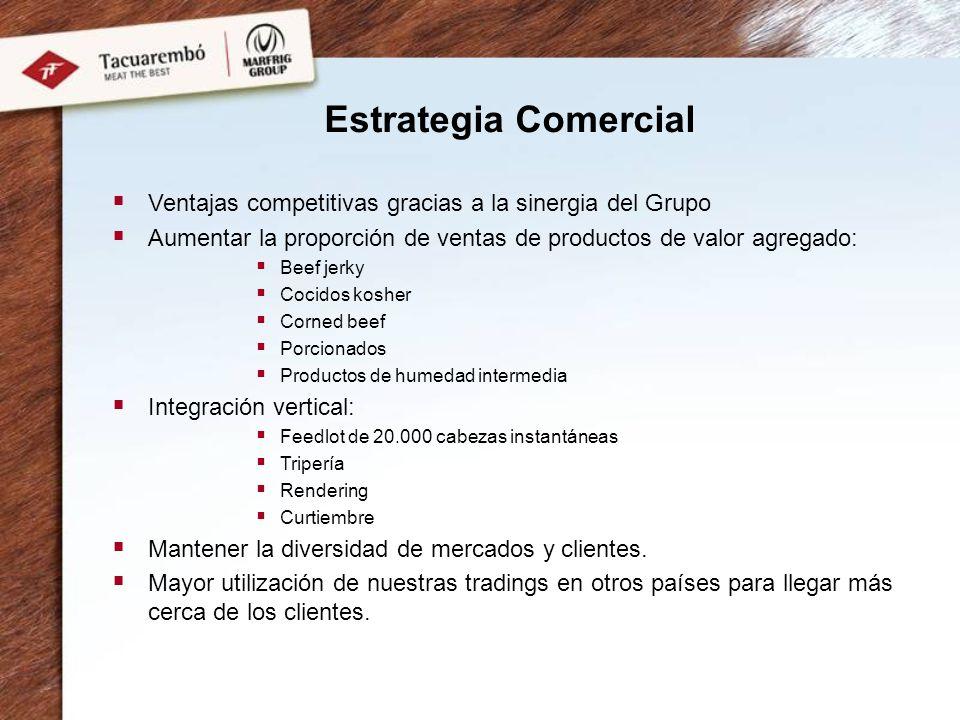 Productos de Valor Agregado HOY OBJETIVO 2012